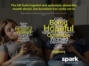 Spark Emotions UK feels hopeful buy bored in february